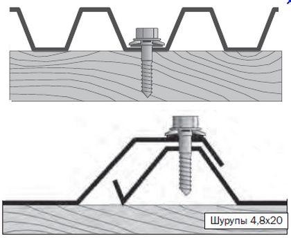 Схема кріплення профнастилу