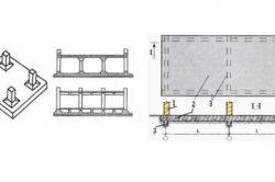 Фото - Виконуємо розрахунок фундаментної плити від початку до кінця