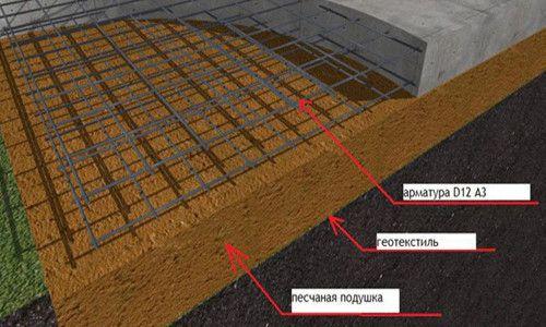 Фото - Пропорції бетону для фундаменту