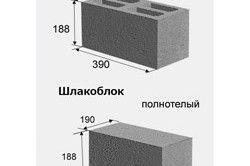 розміри шлакоблоку