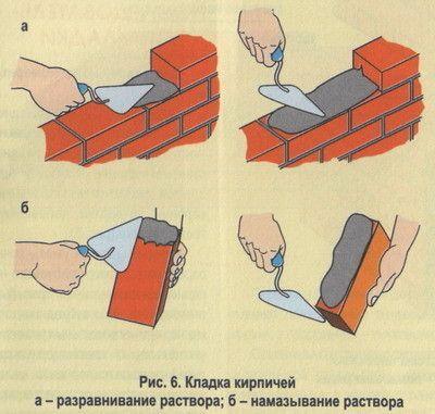Кладка цегли на цементний розчин