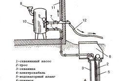 Схема проведення води в будинок