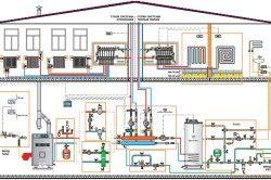 Наочна схема системи опалення в приватному будинку.