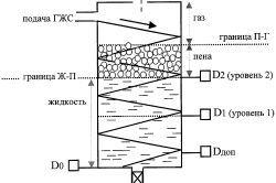 Схема конструкції свердловини