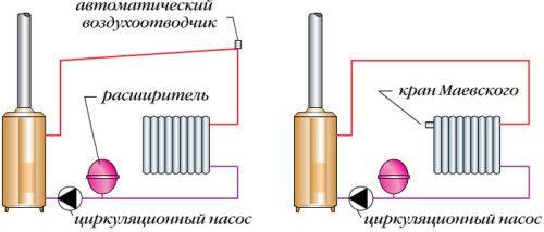 Схема систем опалення з насосною циркуляцією