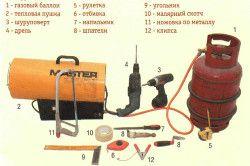 Інструменти для монтажу натяжних стель