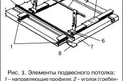 Схема складових підвісної стелі