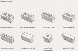 Види газосилікатних блоків для будівництва