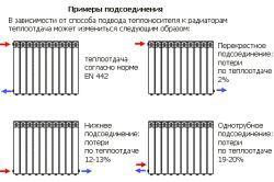 Фото - Розрахунок кількості секцій радіатора з біметалу