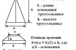 Формули для розрахунку площ вальмовой і полувальмовой дахів