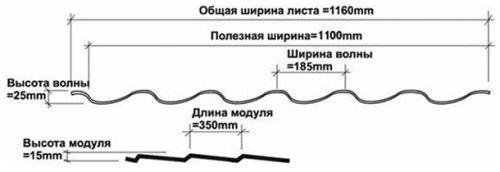 Фото - Розрахунок металочерепиці