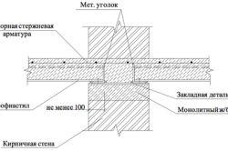 Фото - Розрахунок монолітної плити перекриття приклад