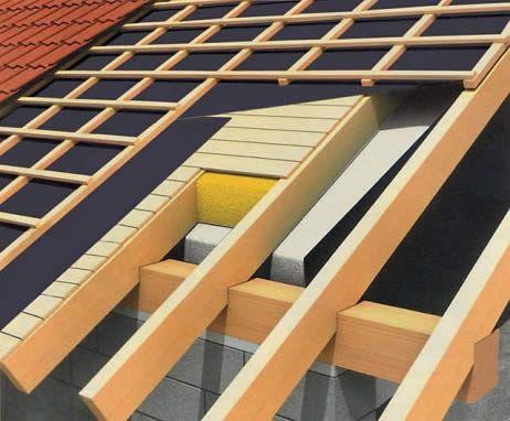 Фото - Розрахунок навантаження і матеріалу на дах