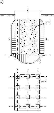 Фото - Розрахунок опади пальового фундаменту: методи і особливості
