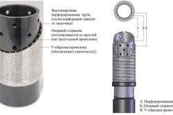 Пристрій фільтра для очищення води в свердловині