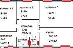 Схема розрахунку системи опалення