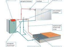 Схема системи підлогового обігріву