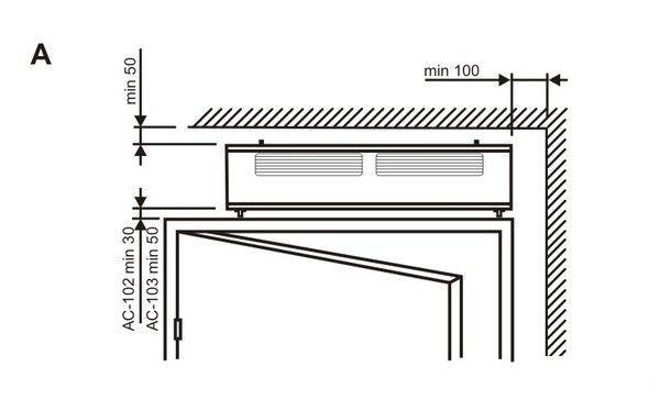 Схема визначення параметрів теплової завіси.