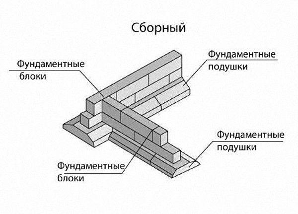 Фото - Збірні стрічкові фундаменти