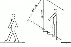 Фото - Розрахунок розмірів гвинтових сходів