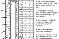 Фото - Розрахунок будівництва будинку з цегли