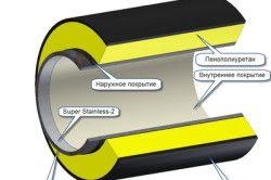Схема утеплення труби
