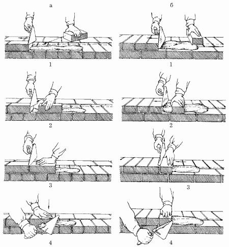 Фото - Розрахунок матеріалів для будівництва будинку з піноблоків
