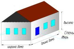 Фото - Розрахунок облицювальної цегли (таблиця)
