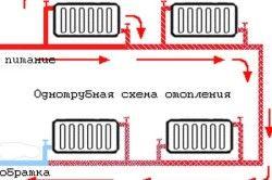 Схема однотрубної системи опалення.