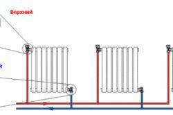 Фото - Розрахунок теплової потужності опалювальних систем