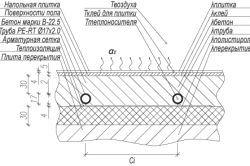 Фото - Розрахунок теплової потужності системи опалення