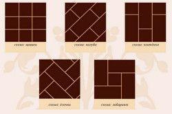 Варіанти укладання плитки на підлогу