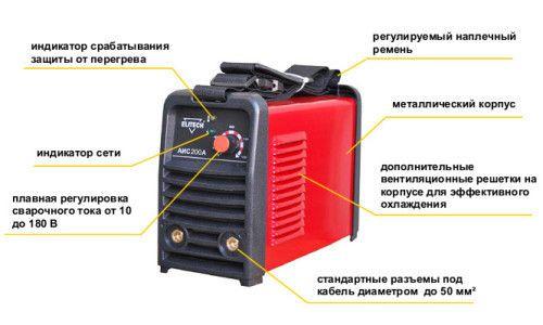 Схема пристрою зварювального інвертора
