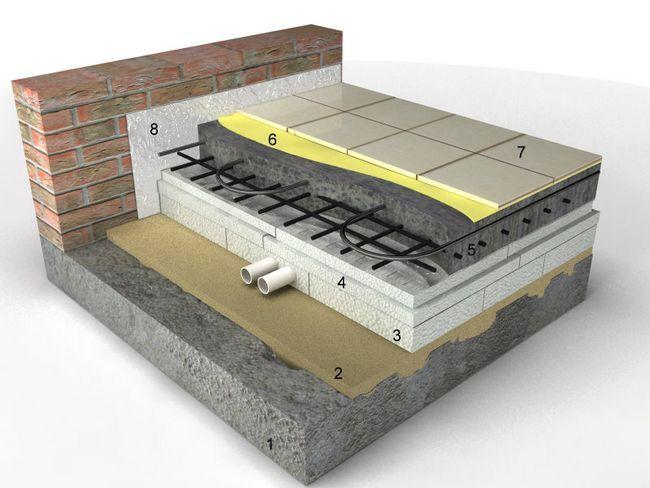 Фото - Розраховуємо цемент для стяжки підлоги самостійно