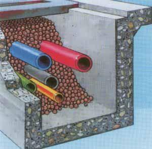 як утеплити підлогу керамзитом