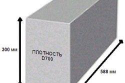 Стандартні розміри пінобетонних блоків