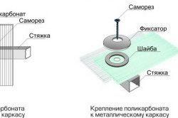 Схема кріплення полікарбонату до каркасу теплиці