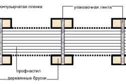 Схема транспортування профлистов