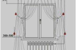 Схема розташування гардин для штор