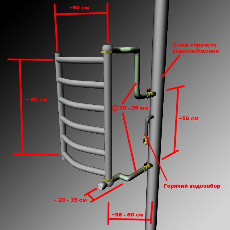 Схема підключення рушникосушки