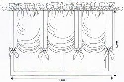 Схема венеціанських штор з розмірами