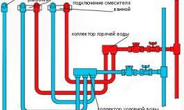 Приклад правильної розводки трубопроводів у ванній кімнаті