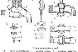 Схема водопровідної розводки в санвузлі