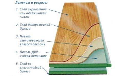Фото - Рекомендації та поради з укладання ламінату