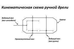 Фото - Рекомендації як вибрати дриль