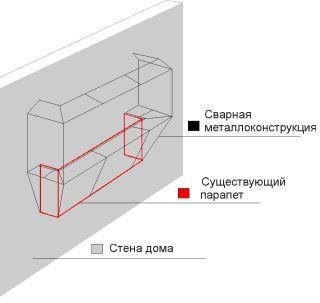 Фото - Рекомендації щодо зміцнення балкона