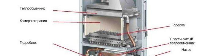 Фото - Рекомендації по установці різних котлів опалення