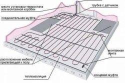 Пристрій електричної теплої підлоги на веранді