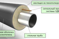 Фото - Рекомендації по утепленню трубопроводів