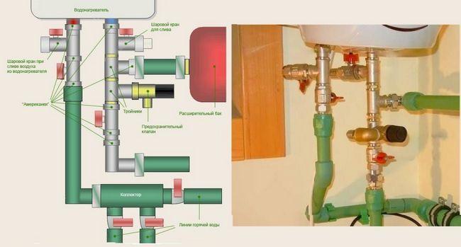 Схема підключення бойлера